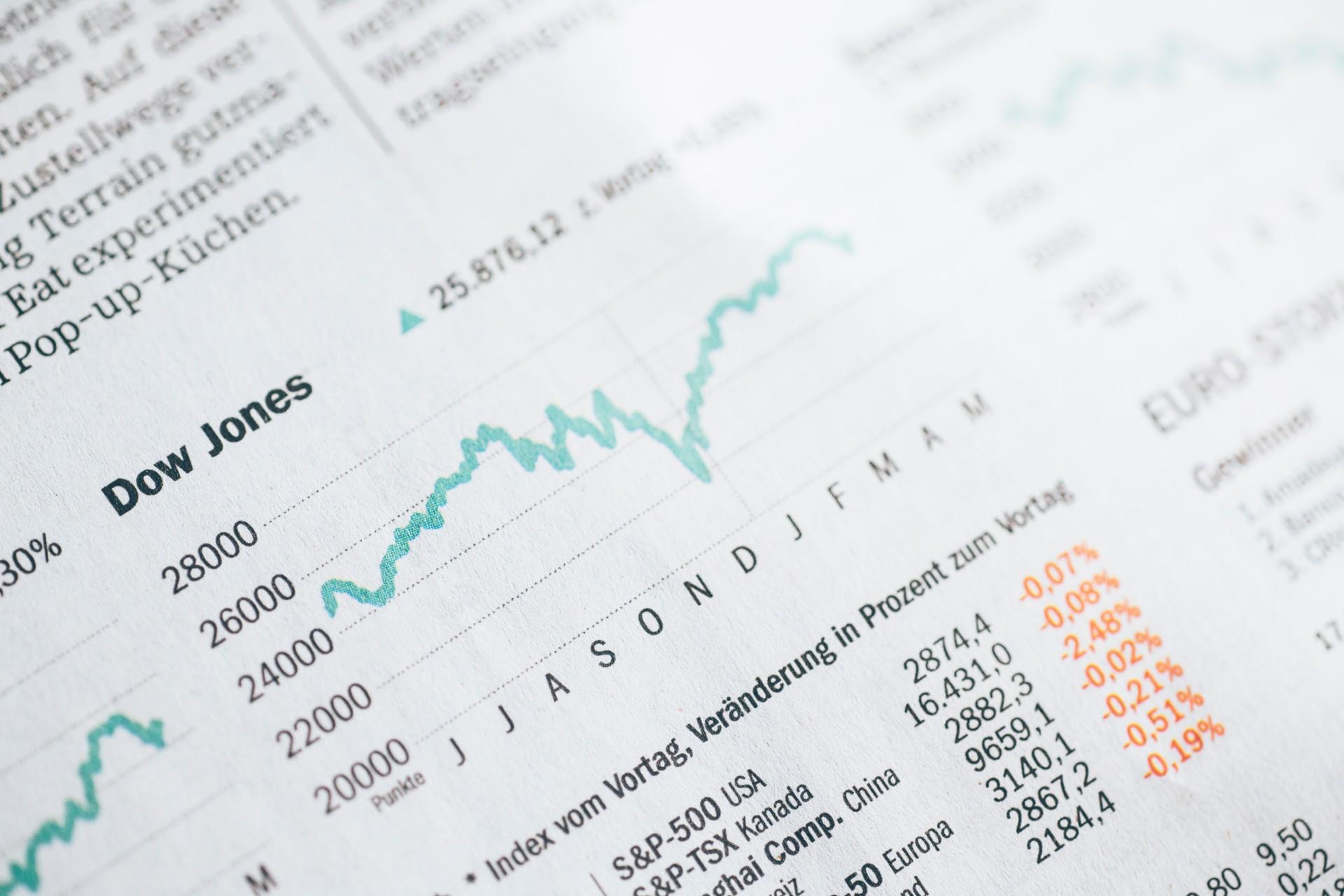 米国株・ダウ指数のチャート